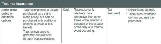 trauma_insurance